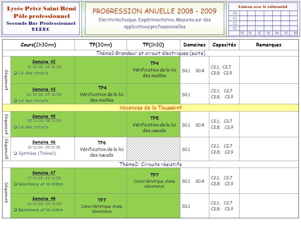 Liaison avec le référentiel S0 S1S2 S3S4S5 S6 C1 C2 C3 C4 Lycée Privé Saint Rémi Pôle professionnel Seconde Bac Professionnel ELEEC PROGRESSION ANUELLE 2008 - 2009 Electrotechnique.