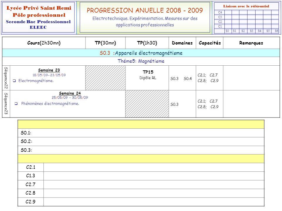 Liaison avec le référentiel S0 S1S2 S3S4S5 S6 C1 C2 C3 C4 Lycée Privé Saint Remi Pôle professionnel Seconde Bac Professionnel ELEEC PROGRESSION ANUELLE 2008 - 2009 Electrotechnique.