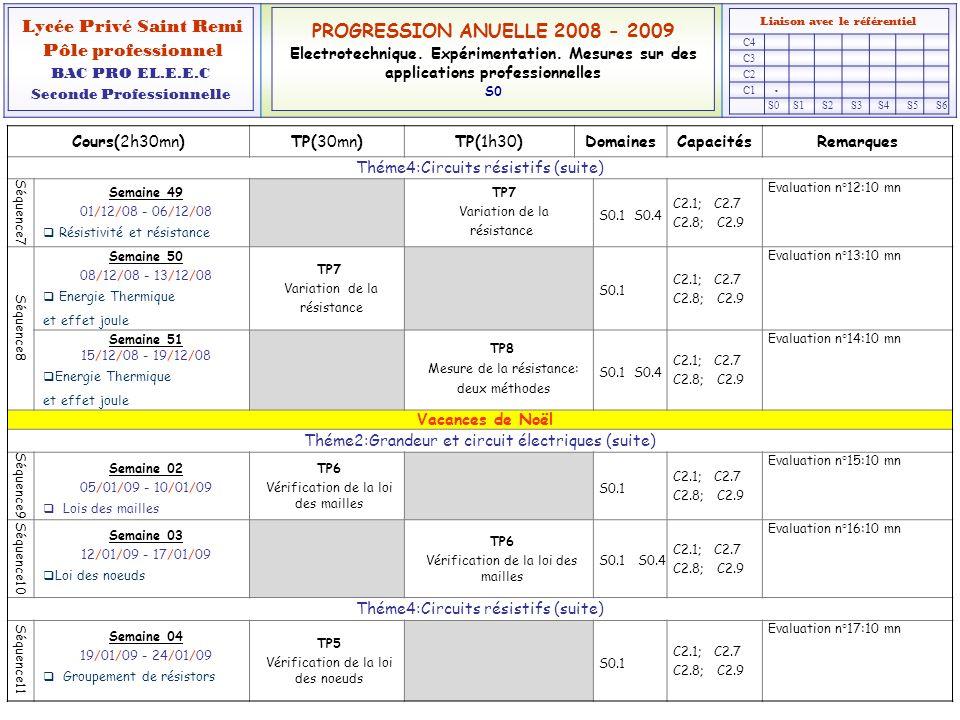 Liaison avec le référentiel x S0 S1S2 S3S4S5 S6 C1 C2 C3 C4 Lycée Privé Saint Remi Pôle professionnel BAC PRO EL.E.E.C Seconde Professionnelle PROGRES