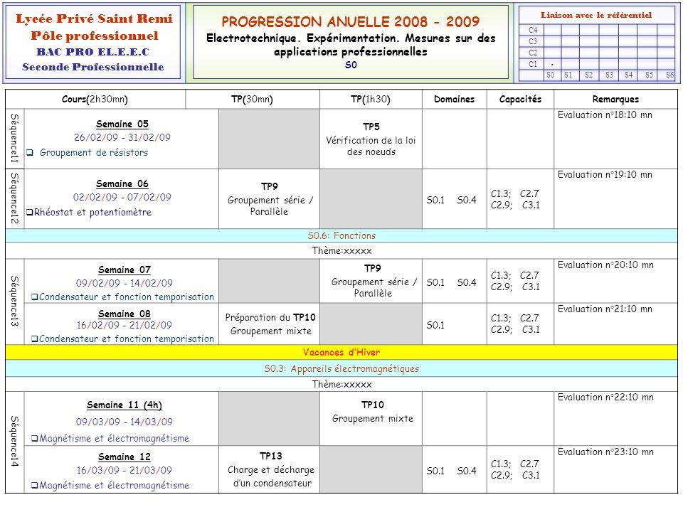 Liaison avec le référentiel x S0 S1S2 S3S4S5 S6 C1 C2 C3 C4 Lycée Privé Saint Remi Pôle professionnel BAC PRO EL.E.E.C Seconde Professionnelle PROGRESSION ANUELLE 2008 - 2009 Electrotechnique.