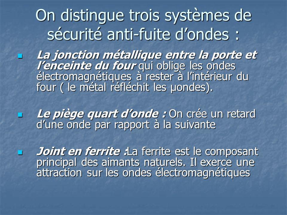 On distingue trois systèmes de sécurité anti-fuite dondes : La jonction métallique entre la porte et lenceinte du four qui oblige les ondes électromag