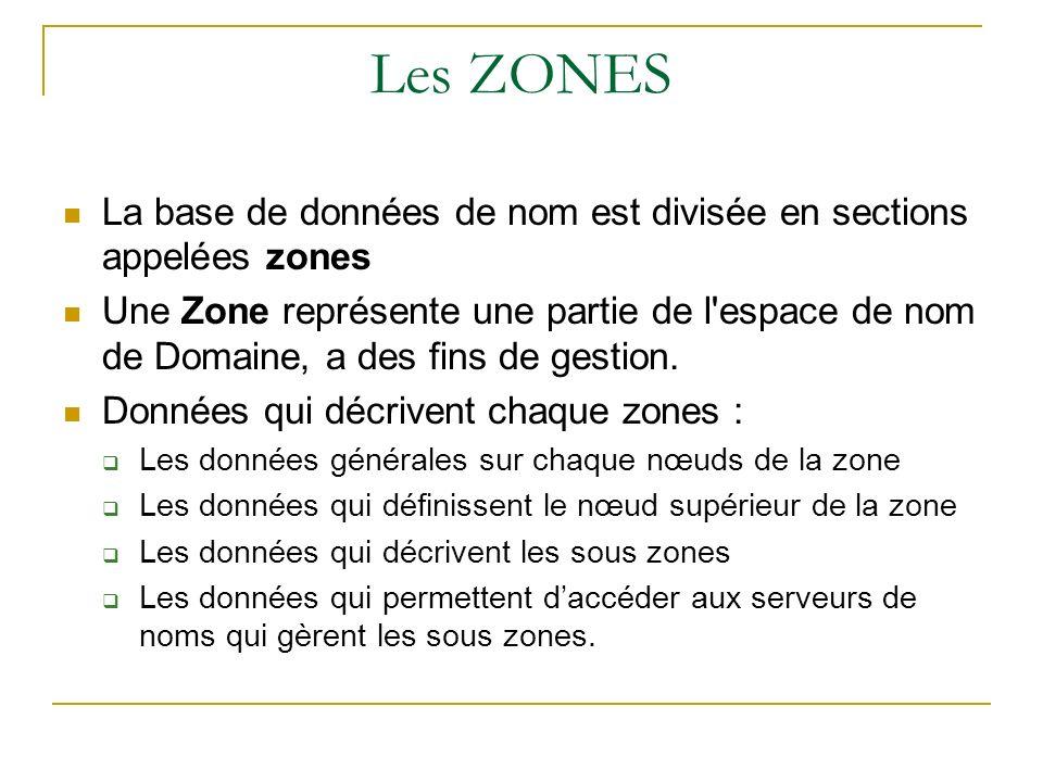 Les ZONES La base de données de nom est divisée en sections appelées zones Une Zone représente une partie de l'espace de nom de Domaine, a des fins de