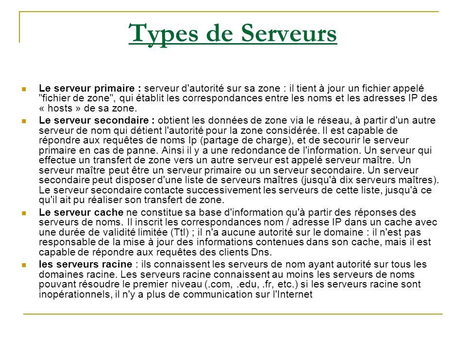 Types de Serveurs Le serveur primaire : serveur d'autorité sur sa zone : il tient à jour un fichier appelé