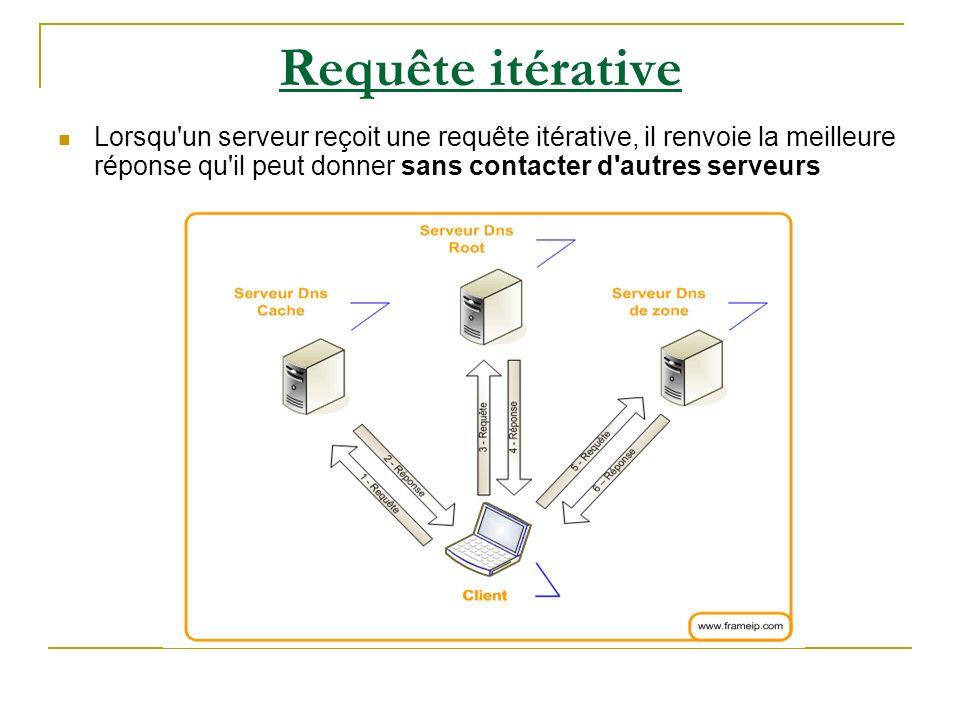 Requête itérative Lorsqu'un serveur reçoit une requête itérative, il renvoie la meilleure réponse qu'il peut donner sans contacter d'autres serveurs