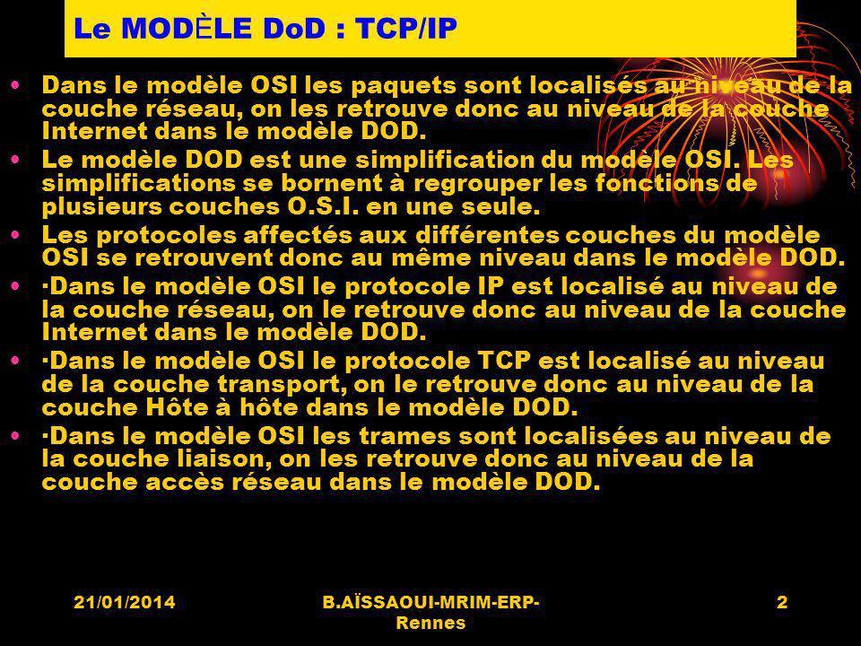 21/01/20143B.AÏSSAOUI-MRIM-ERP- Rennes