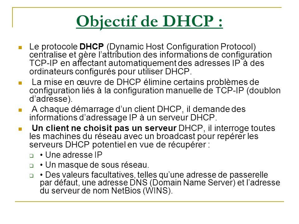 Objectif de DHCP : Le protocole DHCP (Dynamic Host Configuration Protocol) centralise et gère lattribution des informations de configuration TCP-IP en