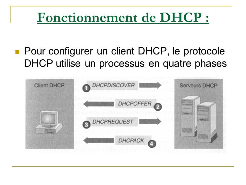 Fonctionnement de DHCP : Pour configurer un client DHCP, le protocole DHCP utilise un processus en quatre phases