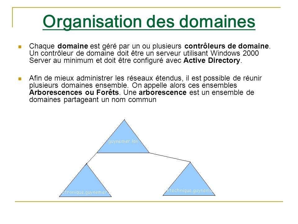 Organisation des domaines Chaque domaine est géré par un ou plusieurs contrôleurs de domaine. Un contrôleur de domaine doit être un serveur utilisant