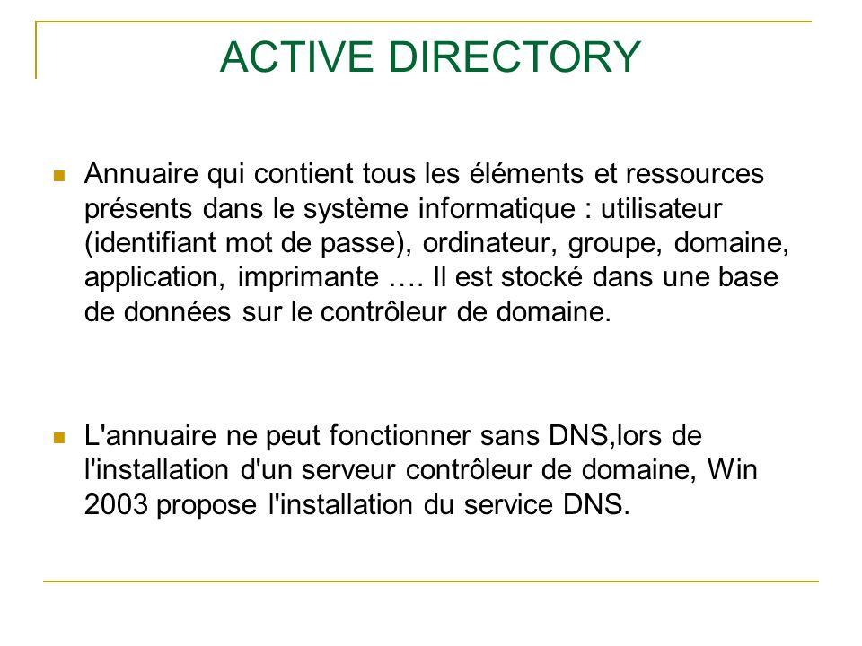 ACTIVE DIRECTORY Annuaire qui contient tous les éléments et ressources présents dans le système informatique : utilisateur (identifiant mot de passe),
