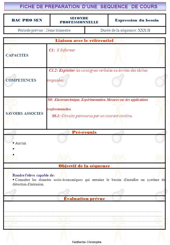 Seconde Bac Professionnel SEN Synthèse M.FAIDHERBE, Professeur au Lycée Privé Saint Rémi Pôle professionnel Léonard de Vinci I).Définition II).Électricité dans la matière III).Courant électrique III.1Définition III.2Mesure de lintensité du courant électrique IV).Formules IV.1Intensité IV.2Densité du courant(J) IV.3Application V).Différence de potentiel ( tension) V.1Définition V.2Analogie (circuit hydraulique) V.3Application Exercices Expérience Cours Lycée Saint-Rémi, site Léonard de Vinci Champ Professionnel : Alarme, Sécurité, Incendie Liaison avec le référentiel C7 C6 BAC PRO SEN Cours n°2:Expression du besoin C5 C4 C3 Seconde Professionnelle C2 C1 Lieu dActivité: Classe S0S1S2S3S4S5S6S7 Plan du Cours