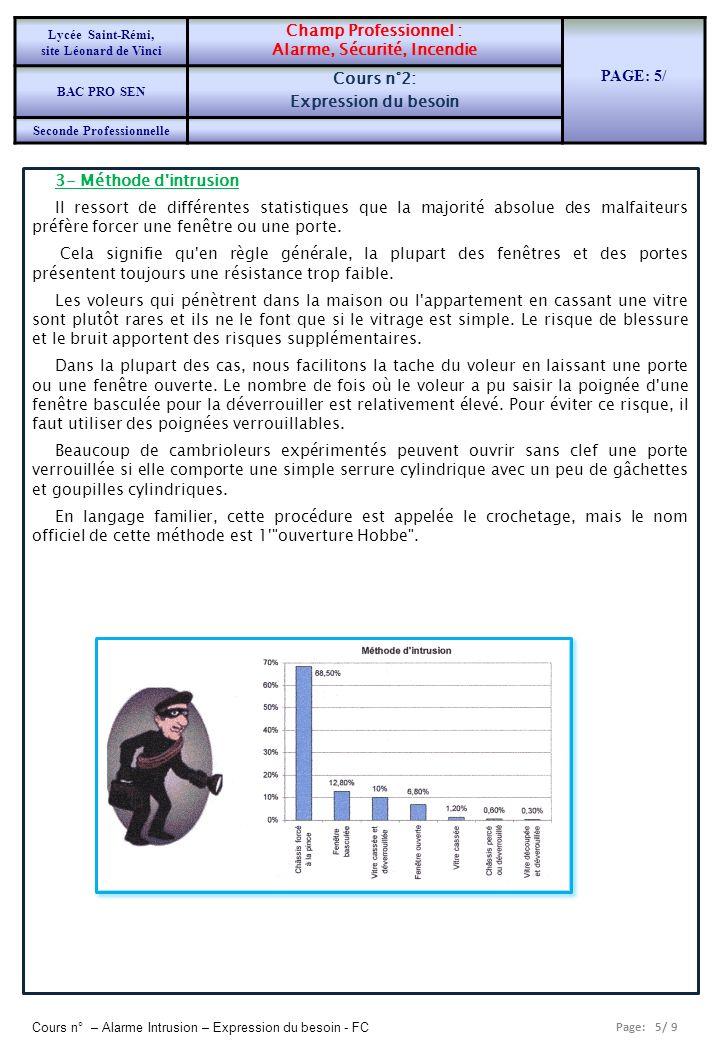 Page: 5/ 9 Cours n° – Alarme Intrusion – Expression du besoin - FC 3- Méthode d'intrusion II ressort de différentes statistiques que la majorité absol