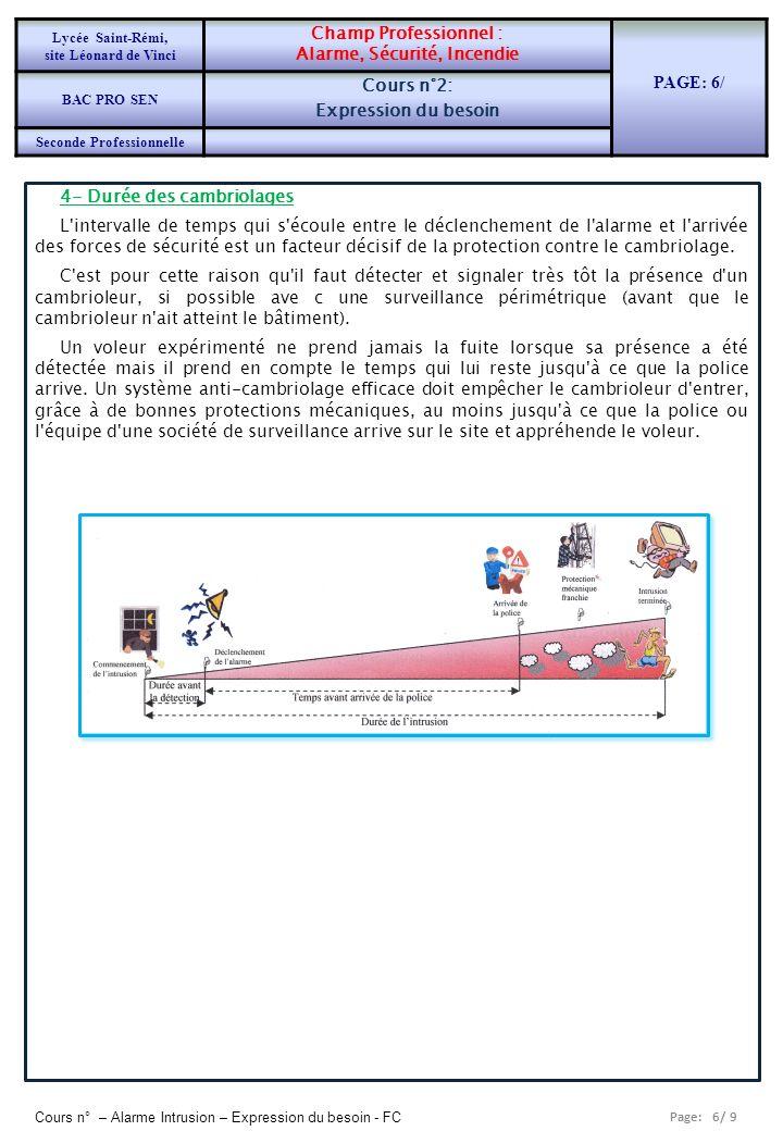 Page: 6/ 9 Cours n° – Alarme Intrusion – Expression du besoin - FC 4- Durée des cambriolages L'intervalle de temps qui s'écoule entre le déclenchement