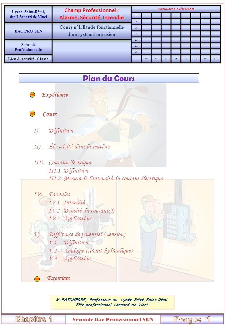 Seconde Bac Professionnel SEN Synthèse M.FAIDHERBE, Professeur au Lycée Privé Saint Rémi Pôle professionnel Léonard de Vinci I).Définition II).Électri