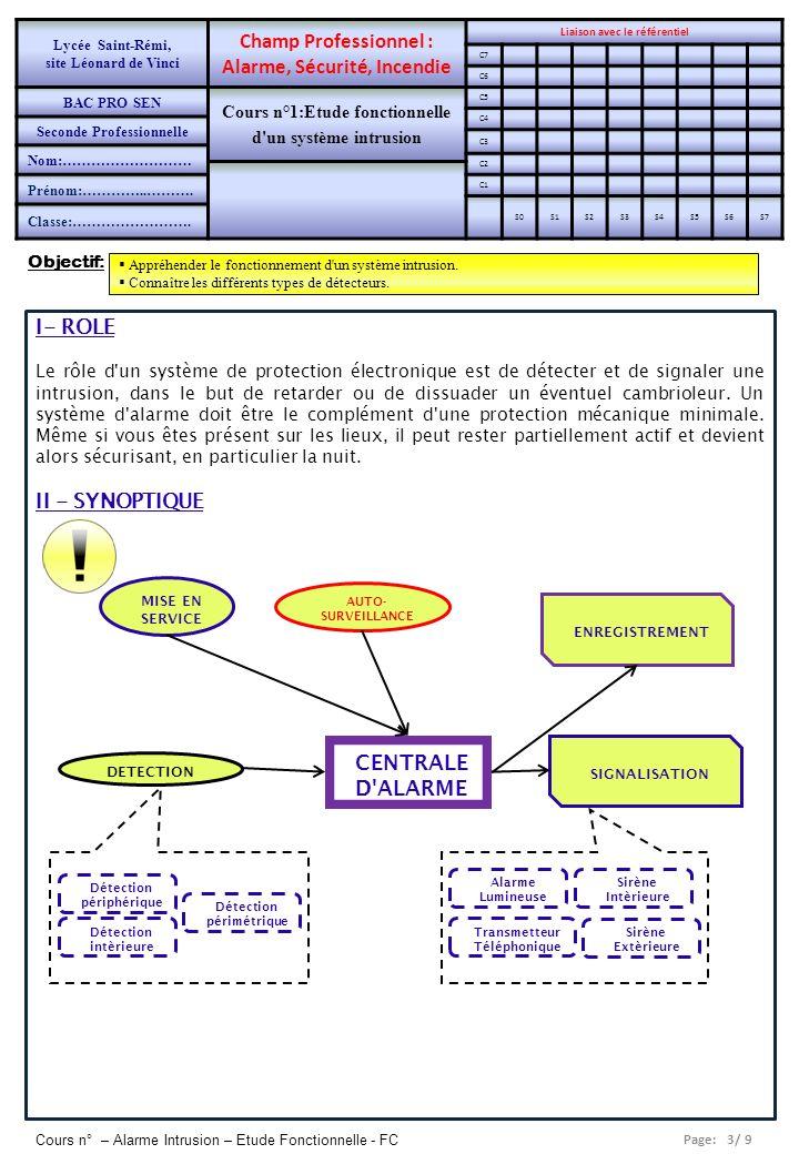 Page: 3/ 9 Cours n° – Alarme Intrusion – Etude Fonctionnelle - FC I- ROLE Le rôle d'un système de protection électronique est de détecter et de signal