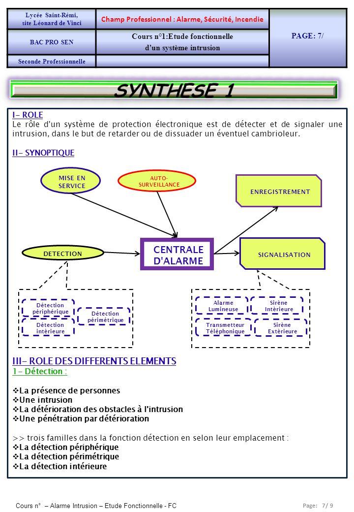 Page: 7/ 9 Cours n° – Alarme Intrusion – Etude Fonctionnelle - FC I- ROLE Le rôle d'un système de protection électronique est de détecter et de signal