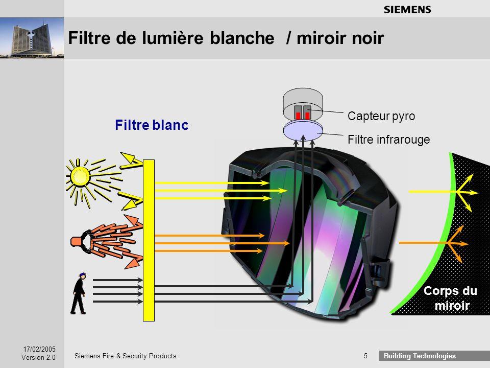 .............. Siemens sans siemens sans bold siemens sans italic siemens sans italic bold siemens sans black siemens black italic Siemens Fire & Secu
