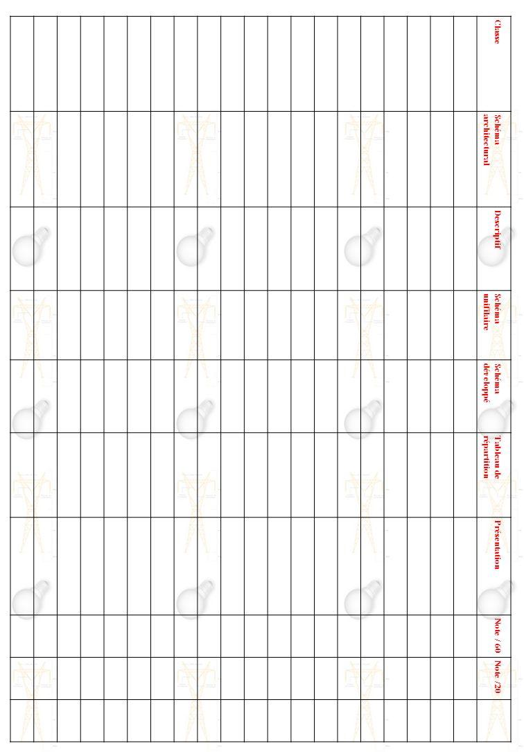 Classe Schémaarchitectural Descriptif Schémaunifilaire Schémadéveloppé Tableau derépartition Présentation Note / 60 Note /20