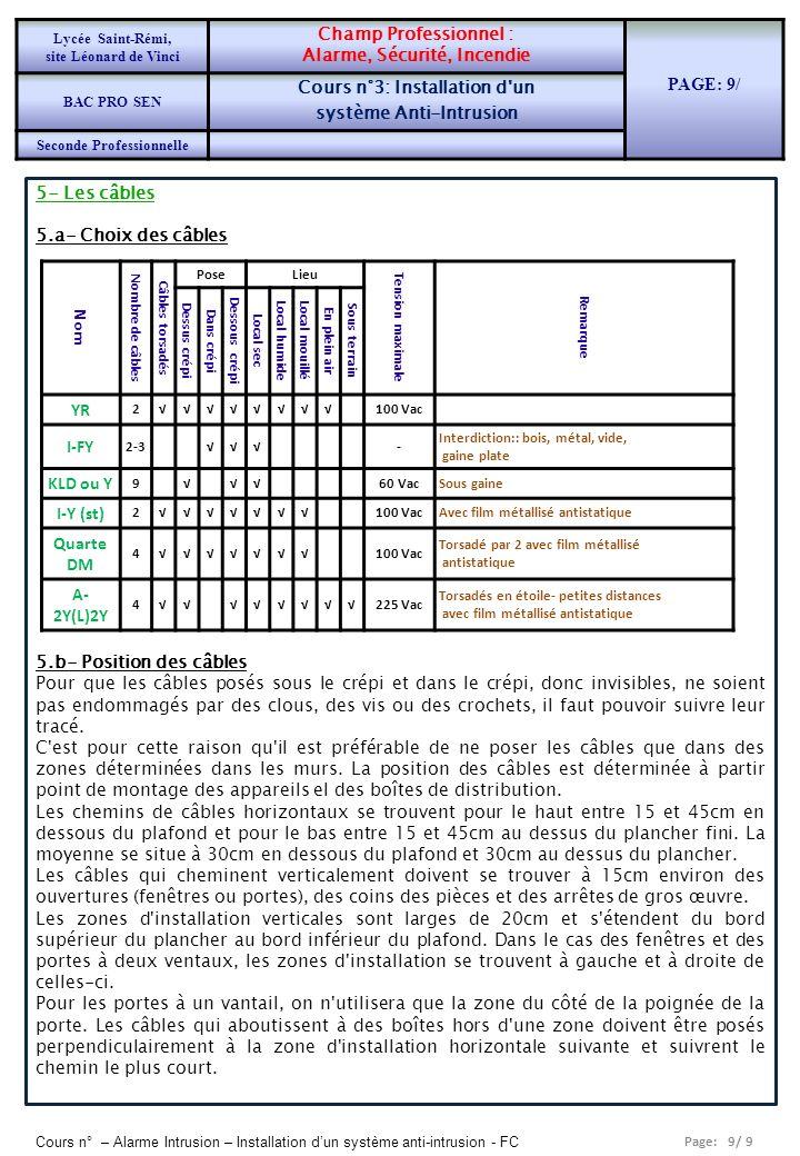 Page: 9/ 9 Cours n° – Alarme Intrusion – Installation dun système anti-intrusion - FC 5- Les câbles 5.a- Choix des câbles 5.b- Position des câbles Pou