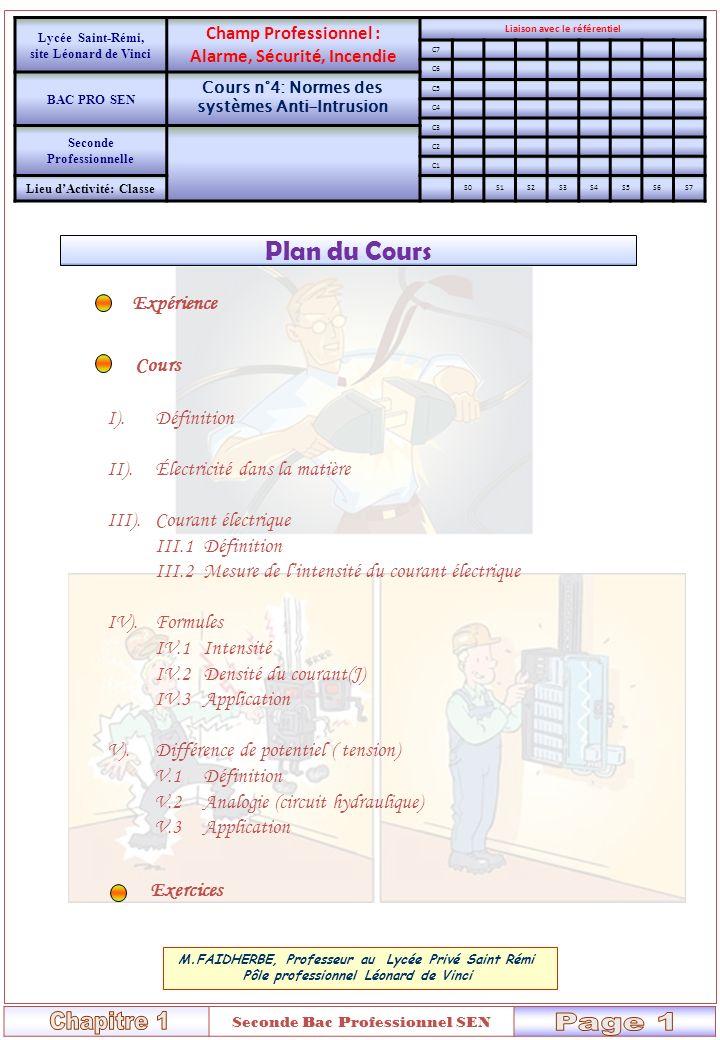 Seconde Bac Professionnel SEN Synthèse M.FAIDHERBE, Professeur au Lycée Privé Saint Rémi Pôle professionnel Léonard de Vinci I).Définition II).Électricité dans la matière III).Courant électrique III.1Définition III.2Mesure de lintensité du courant électrique IV).Formules IV.1Intensité IV.2Densité du courant(J) IV.3Application V).Différence de potentiel ( tension) V.1Définition V.2Analogie (circuit hydraulique) V.3Application Exercices Expérience Cours Lycée Saint-Rémi, site Léonard de Vinci Champ Professionnel : Alarme, Sécurité, Incendie Liaison avec le référentiel C7 C6 BAC PRO SEN Cours n°4: Normes des systèmes Anti-Intrusion C5 C4 C3 Seconde Professionnelle C2 C1 Lieu dActivité: Classe S0S1S2S3S4S5S6S7 Plan du Cours
