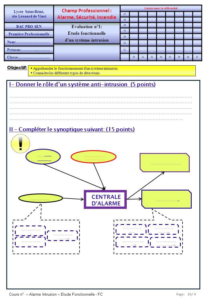 Page: 10/ 9 Cours n° – Alarme Intrusion – Etude Fonctionnelle - FC I- Donner le rôle dun système anti-intrusion (5 points) ………………………………………………………………………