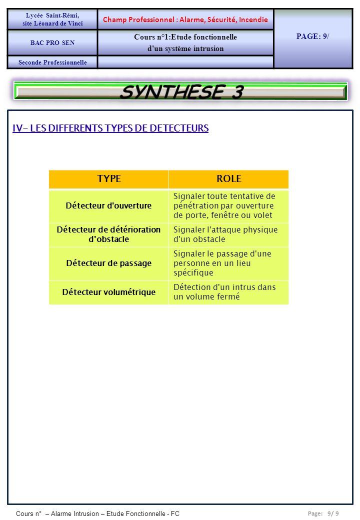 Page: 9/ 9 Cours n° – Alarme Intrusion – Etude Fonctionnelle - FC IV- LES DIFFERENTS TYPES DE DETECTEURS TYPEROLE Détecteur d'ouverture Signaler toute
