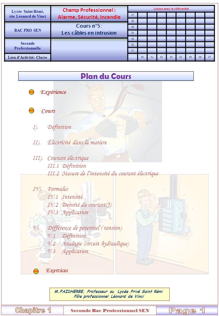 Page: 3/ 9 Cours n° – Alarme Intrusion – Les détecteurs - FC I- LES CABLES EN INTRUSION A) Choix des câbles B) Les détecteurs infrarouge, hyperfréquence et bivolumétrique Un détecteur infrarouge ne doit pas être placé au dessus ou ne doit pas être pointé en direction d une source produisant des variations de chaleur (radiateur, une cheminée, une ventilation...) et des rayons solaires directs.
