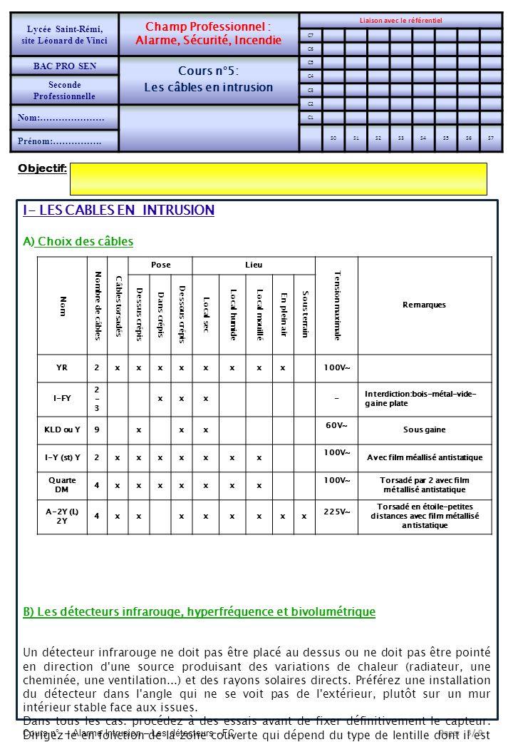 Page: 3/ 9 Cours n° – Alarme Intrusion – Les détecteurs - FC I- LES CABLES EN INTRUSION A) Choix des câbles B) Les détecteurs infrarouge, hyperfréquen
