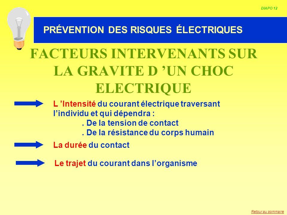 HABILITATION ELECTRIQUE L Intensité du courant électrique traversant lindividu et qui dépendra :. De la tension de contact. De la résistance du corps