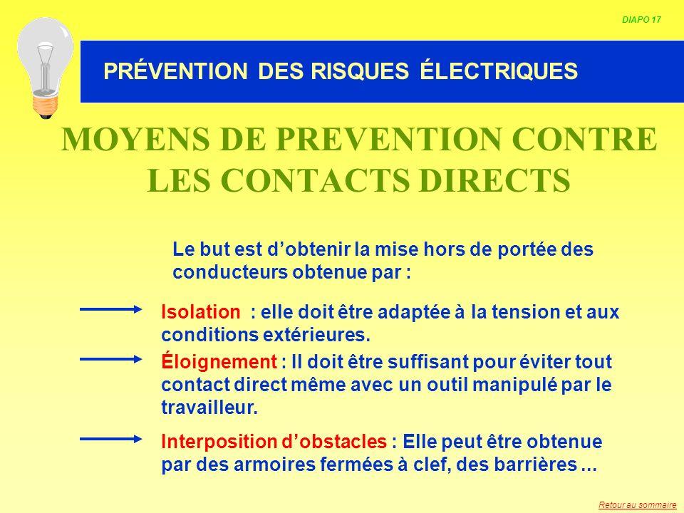 HABILITATION ELECTRIQUE Isolation : elle doit être adaptée à la tension et aux conditions extérieures. Éloignement : Il doit être suffisant pour évite