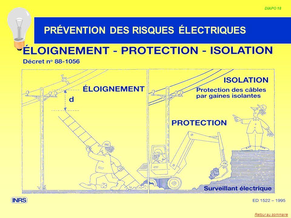 HABILITATION ELECTRIQUE DIAPO 18 PRÉVENTION DES RISQUES ÉLECTRIQUES Retour au sommaire