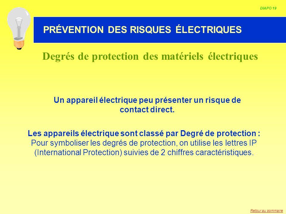 HABILITATION ELECTRIQUE Un appareil électrique peu présenter un risque de contact direct. Les appareils électrique sont classé par Degré de protection