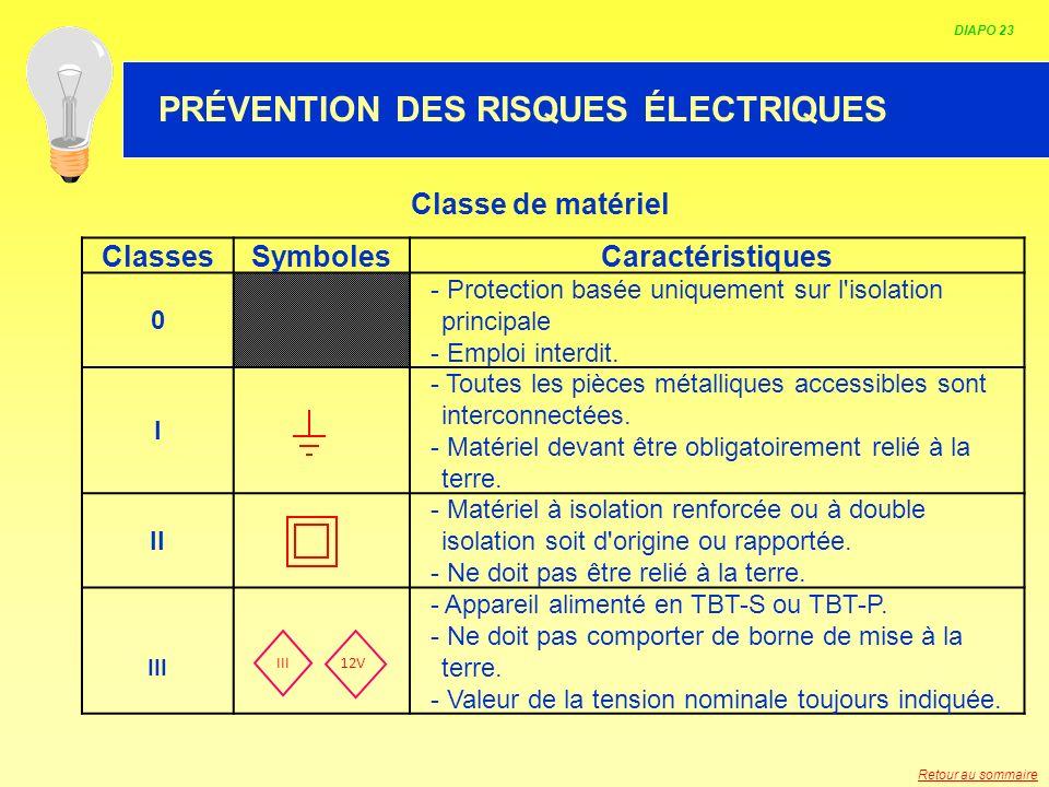 HABILITATION ELECTRIQUE ClassesSymbolesCaractéristiques 0 - Protection basée uniquement sur l'isolation principale - Emploi interdit. I - Toutes les p