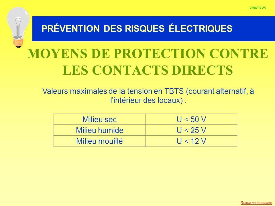 HABILITATION ELECTRIQUE DIAPO 25 PRÉVENTION DES RISQUES ÉLECTRIQUES Retour au sommaire Milieu secU < 50 V Milieu humideU < 25 V Milieu mouilléU < 12 V