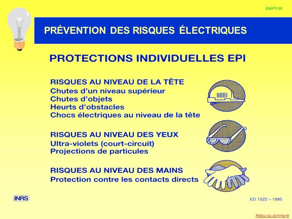 HABILITATION ELECTRIQUE DIAPO 26 PRÉVENTION DES RISQUES ÉLECTRIQUES Retour au sommaire