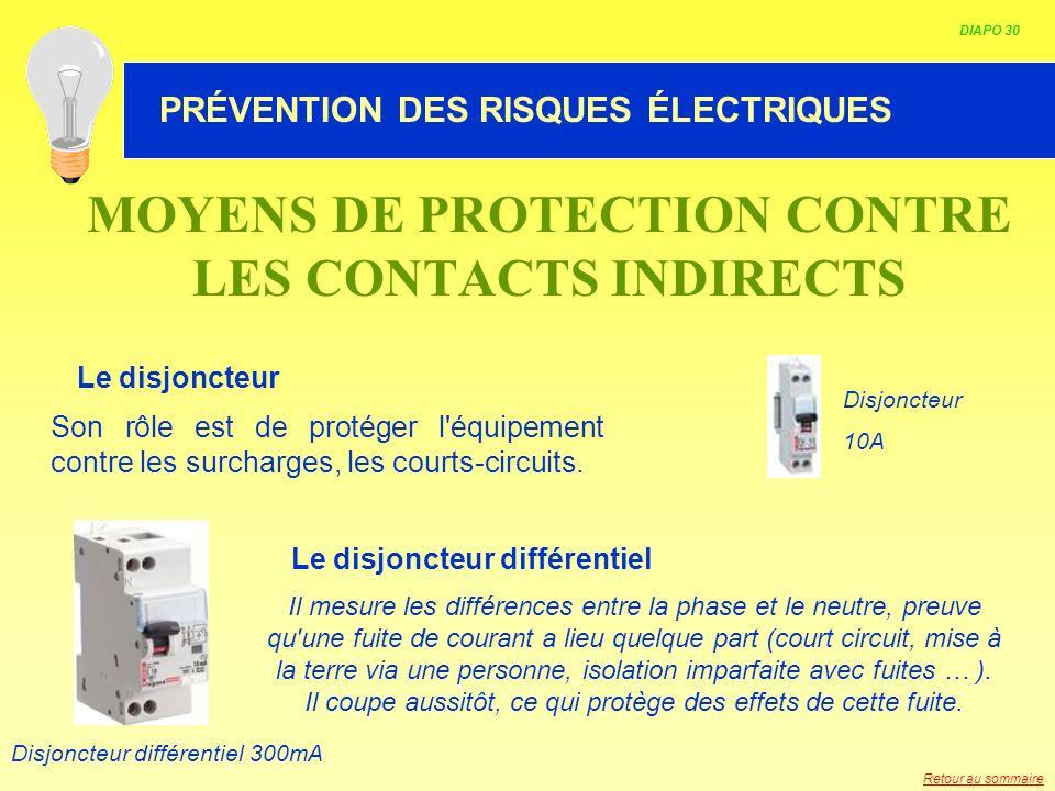 HABILITATION ELECTRIQUE MOYENS DE PROTECTION CONTRE LES CONTACTS INDIRECTS DIAPO 30 PRÉVENTION DES RISQUES ÉLECTRIQUES Retour au sommaire Son rôle est