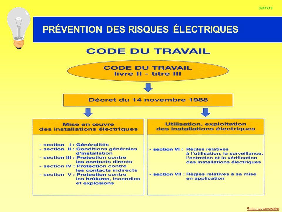 HABILITATION ELECTRIQUE DIAPO 6 PRÉVENTION DES RISQUES ÉLECTRIQUES Retour au sommaire