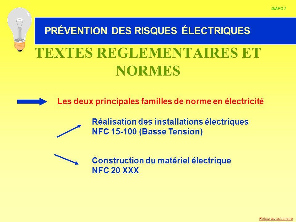 HABILITATION ELECTRIQUE Les deux principales familles de norme en électricité Réalisation des installations électriques NFC 15-100 (Basse Tension) Con