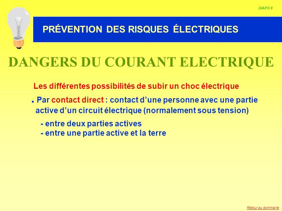 HABILITATION ELECTRIQUE Les différentes possibilités de subir un choc électrique. Par contact direct : contact dune personne avec une partie active du