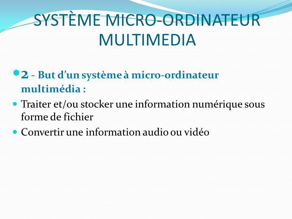 2 - But dun système à micro-ordinateur multimédia : Traiter et/ou stocker une information numérique sous forme de fichier Convertir une information au