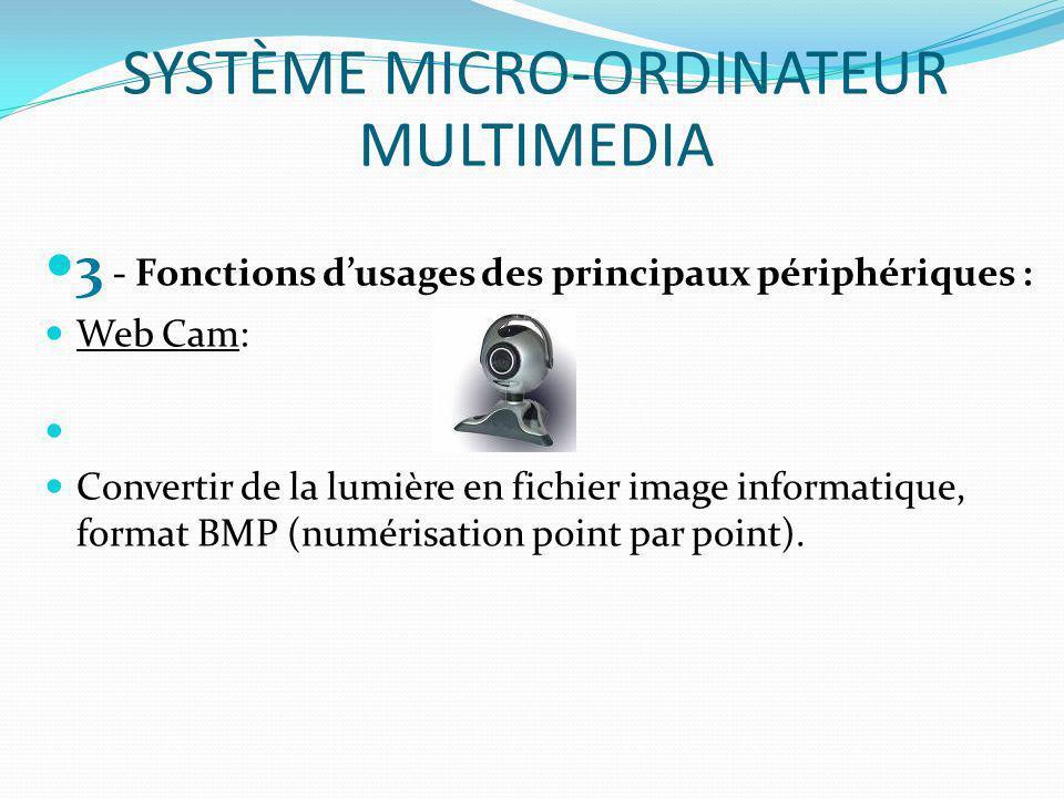 3 - Fonctions dusages des principaux périphériques : Web Cam: Convertir de la lumière en fichier image informatique, format BMP (numérisation point pa