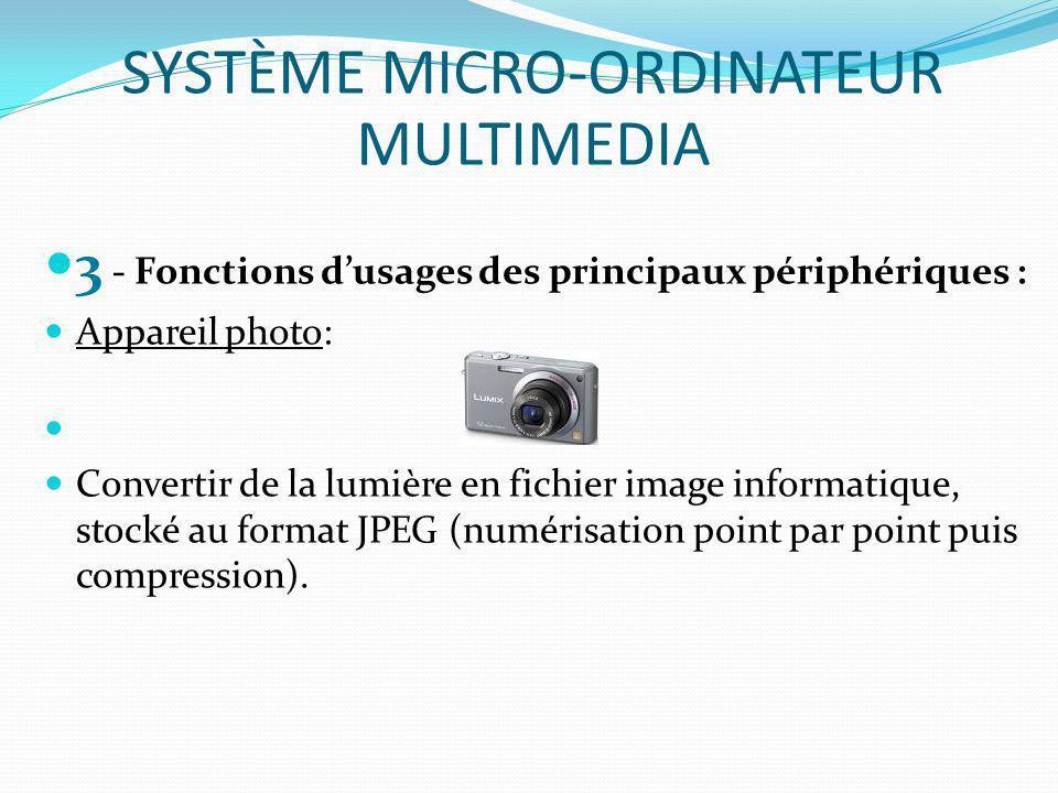 3 - Fonctions dusages des principaux périphériques : Appareil photo: Convertir de la lumière en fichier image informatique, stocké au format JPEG (num