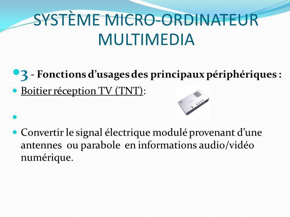 3 - Fonctions dusages des principaux périphériques : Boitier réception TV (TNT): Convertir le signal électrique modulé provenant dune antennes ou para