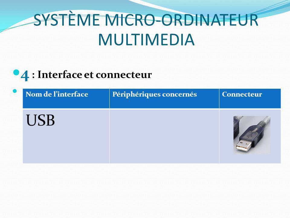 4 : Interface et connecteur SYSTÈME MICRO-ORDINATEUR MULTIMEDIA Nom de linterfacePériphériques concernésConnecteur USB
