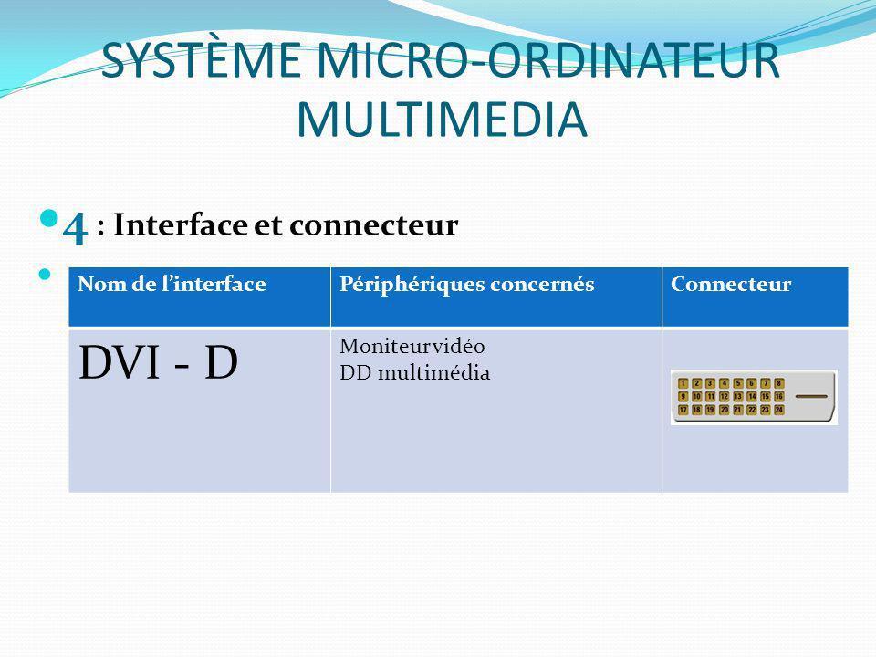 4 : Interface et connecteur SYSTÈME MICRO-ORDINATEUR MULTIMEDIA Nom de linterfacePériphériques concernésConnecteur DVI - D Moniteur vidéo DD multimédi