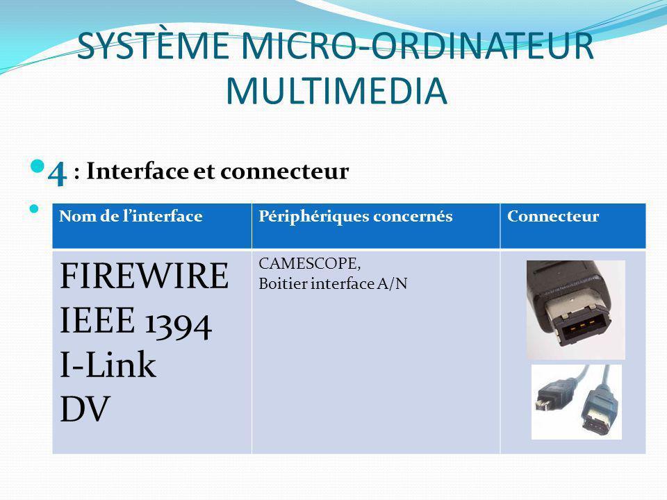 4 : Interface et connecteur SYSTÈME MICRO-ORDINATEUR MULTIMEDIA Nom de linterfacePériphériques concernésConnecteur FIREWIRE IEEE 1394 I-Link DV CAMESC
