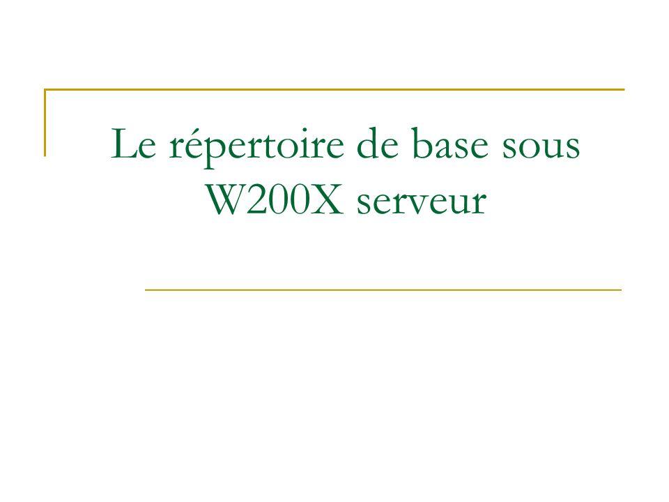 Le répertoire de base sous W200X serveur