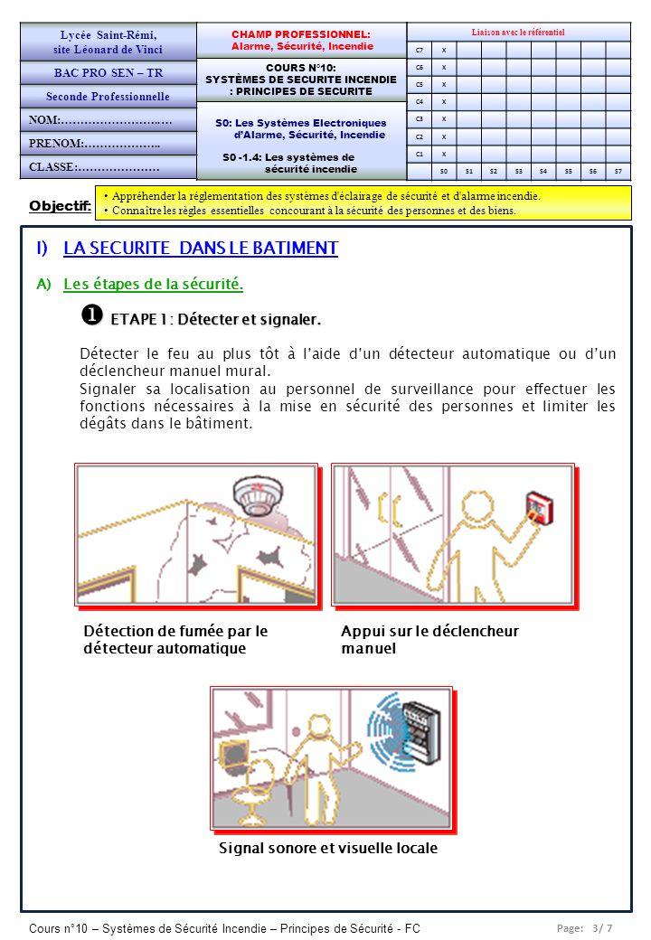 Page: 3/ 7 Cours n°10 – Systèmes de Sécurité Incendie – Principes de Sécurité - FC Objectif: Appréhender la réglementation des systèmes d'éclairage de