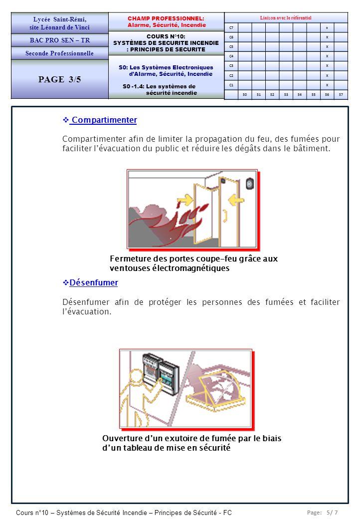 Page: 5/ 7 Cours n°10 – Systèmes de Sécurité Incendie – Principes de Sécurité - FC Liaison avec le référentiel C7x C6X C5X C4X C3X C2X C1X S0S1S2S3S4S