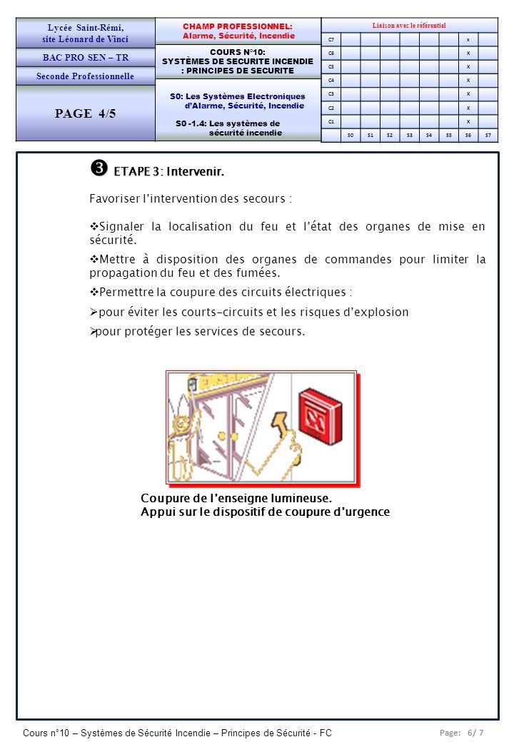 Page: 6/ 7 Cours n°10 – Systèmes de Sécurité Incendie – Principes de Sécurité - FC Liaison avec le référentiel C7x C6X C5X C4X C3X C2X C1X S0S1S2S3S4S