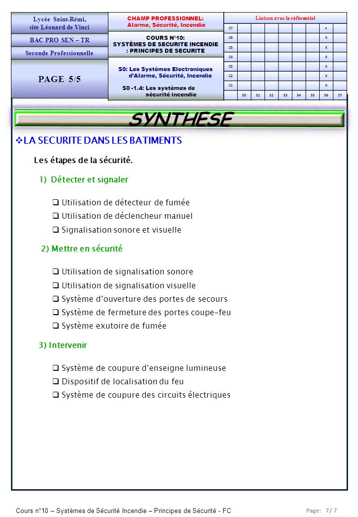 Page: 7/ 7 Cours n°10 – Systèmes de Sécurité Incendie – Principes de Sécurité - FC Liaison avec le référentiel C7x C6X C5X C4X C3X C2X C1X S0S1S2S3S4S